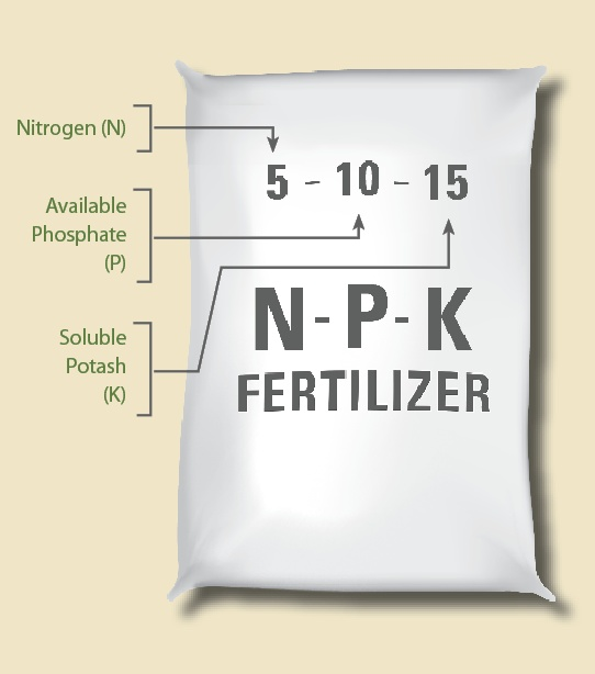 Fertilizer_by_the_Numbers_Ch2