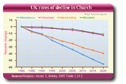 ch_rates_of_decline