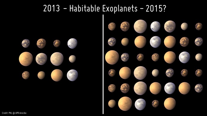 future_habitable_exoplanets