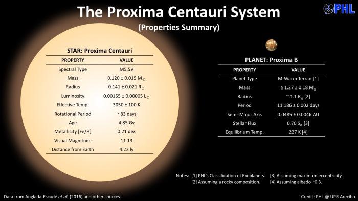 proxima_system