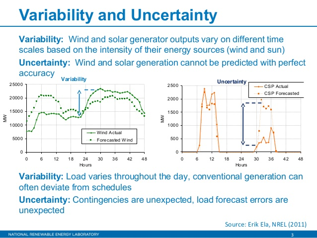 session-3-impact-on-us-ancillary-services-markets-from-variable-renewable-energy-3-638